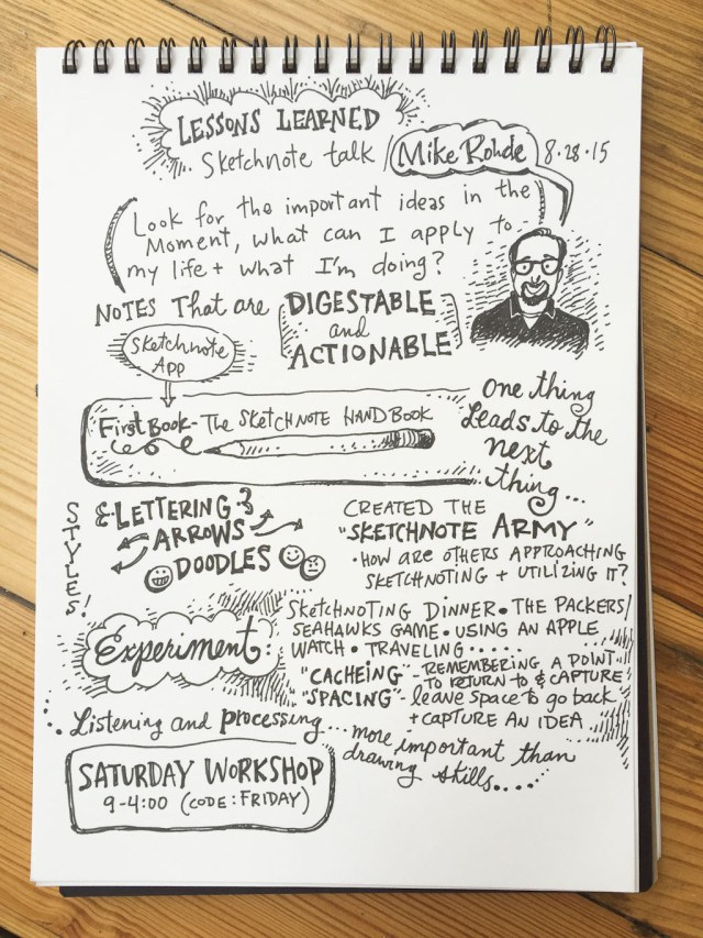 (Sketchnotes by Renee Andriani)
