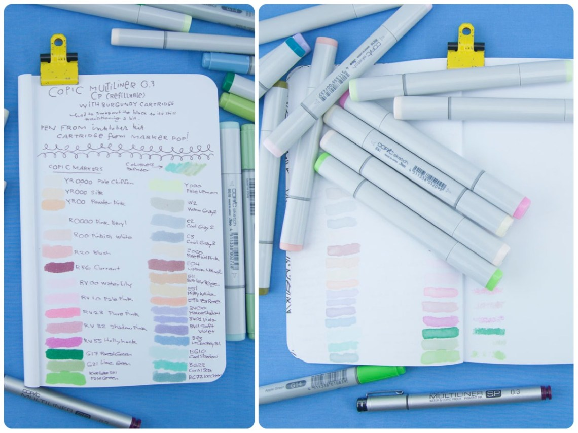 Denik Notebooks Copics