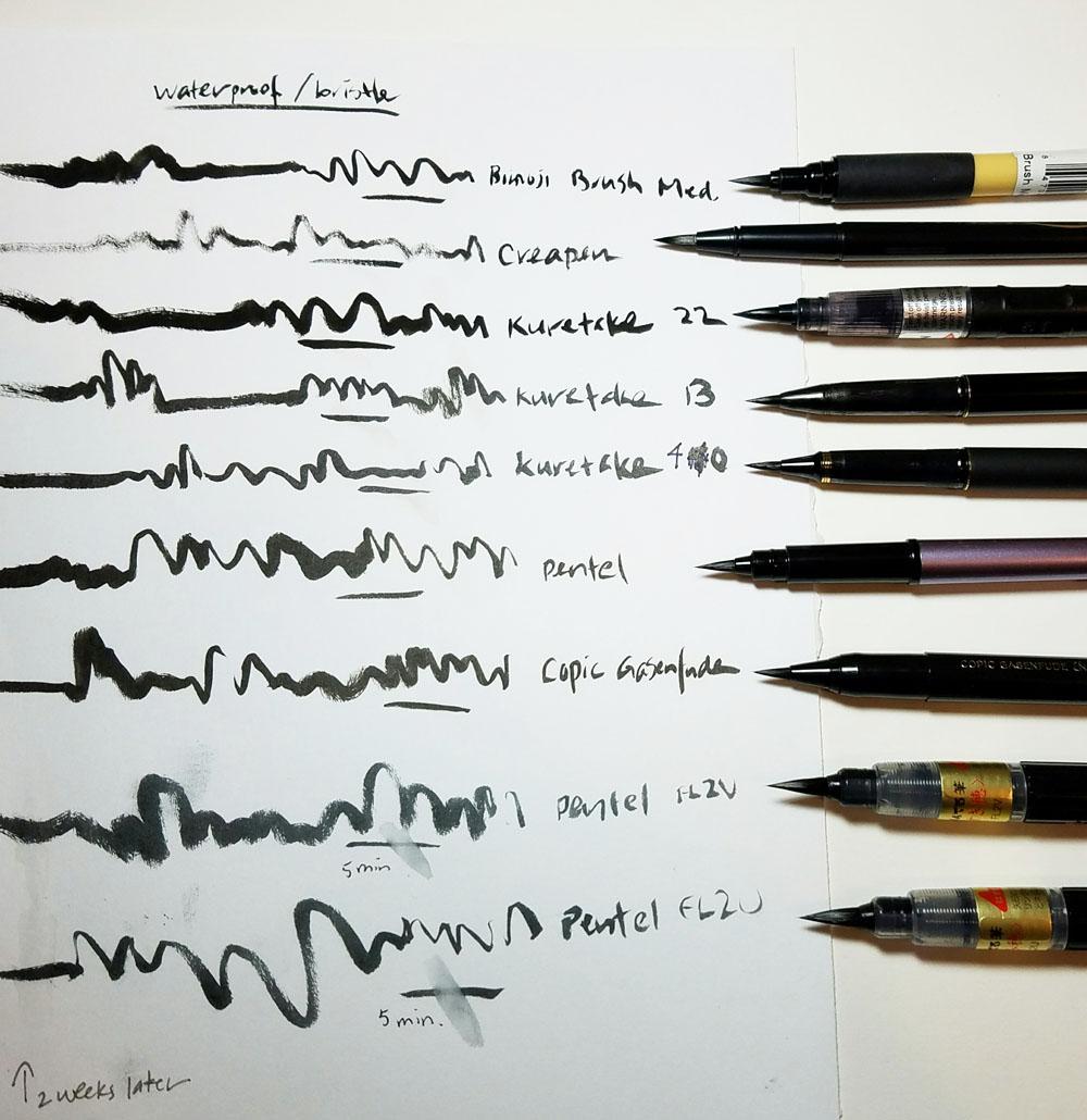 waterproof-bristle-pens
