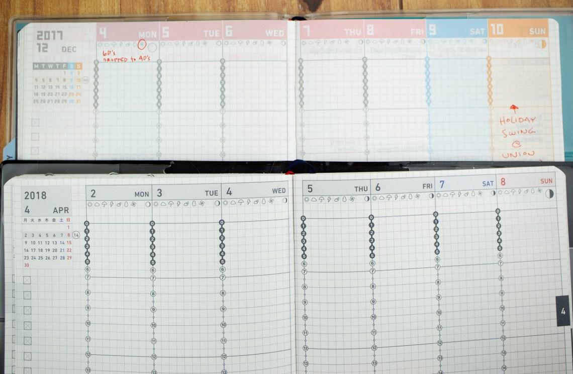 2018 Jibun Techo planners