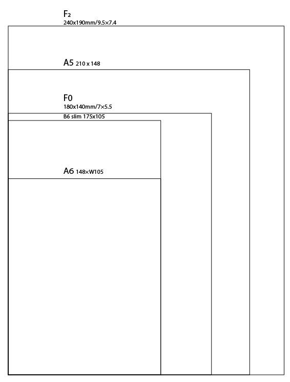 Midori MD Cotton Notebook A5 A6 and F0 F2 size comparison