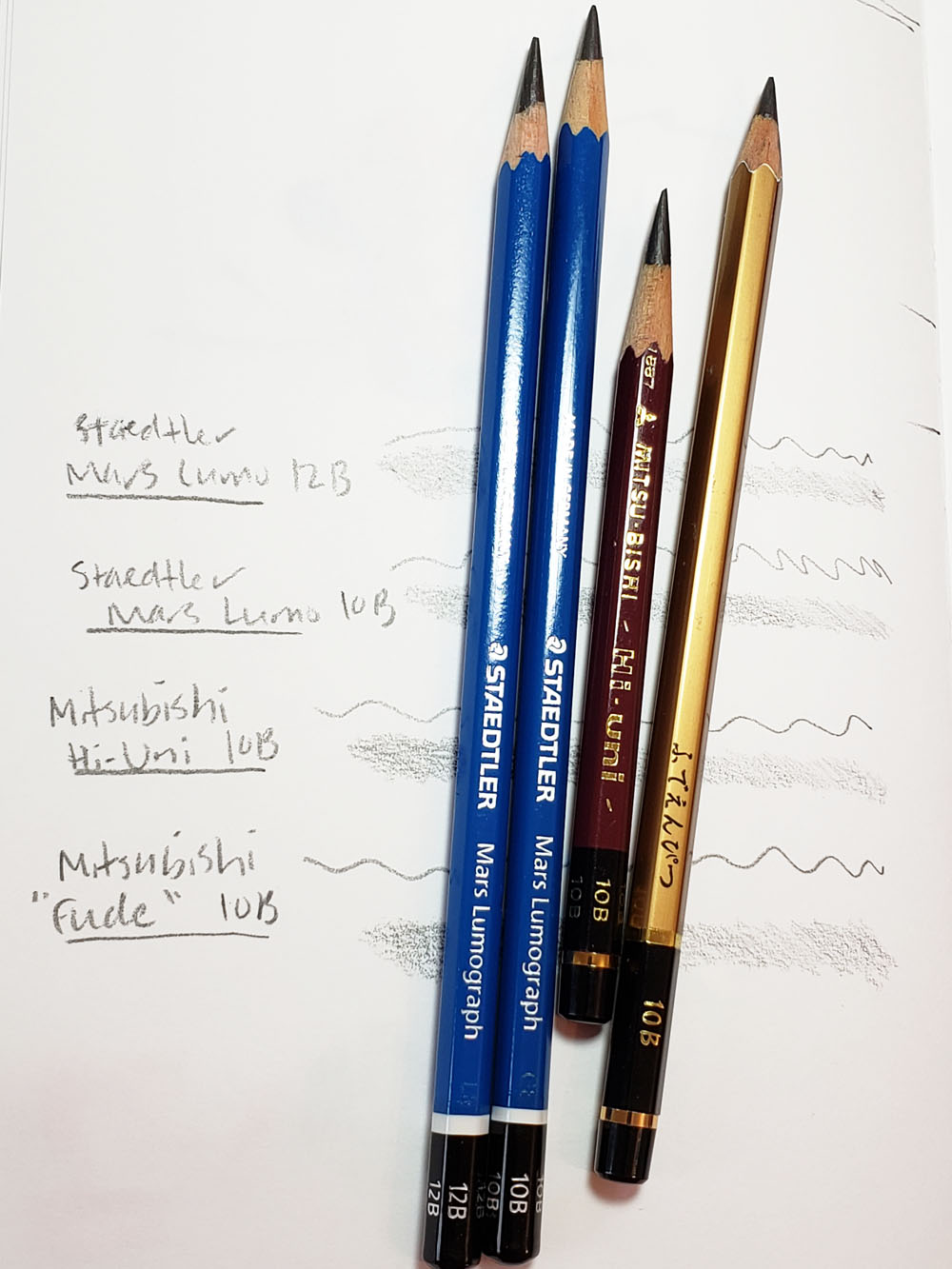 Pencil Review: Staedtler Mars Lumograph 12B - The Well ...