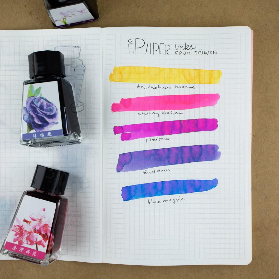 ipaper inks