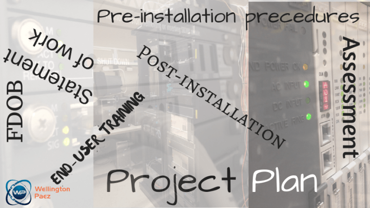Avaya Project Plan with ease_pst