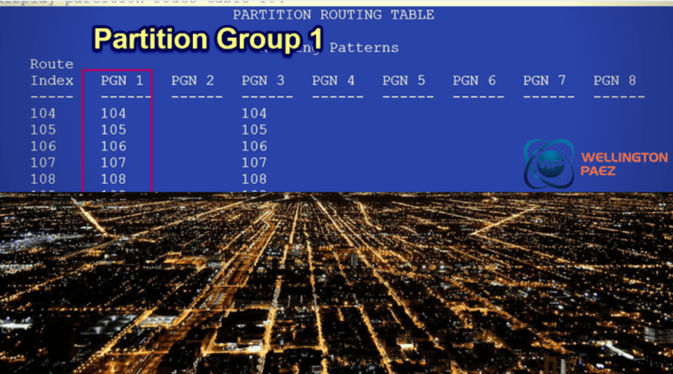 Partition Route Tables