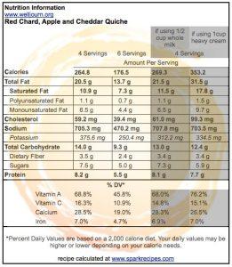 Nutrition Information Chard Apple Cheddar Quiche