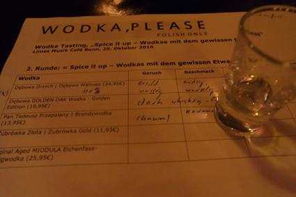 Bonn Tasting Wodka Please große Auswahl an Vodka in Bonn