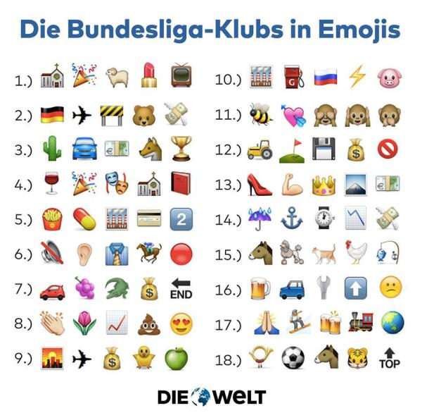 bundesliga klubs in emojis