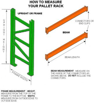 How To Measure Pallet Rack Beams & Uprights