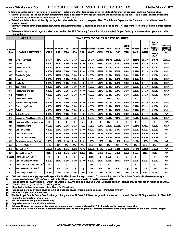 Colorado Individual Income Tax Table