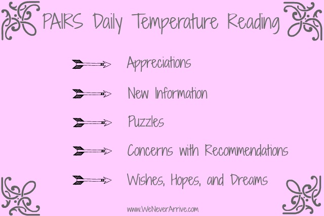 Daily Teperature Reading