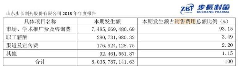 斯坦福丑闻背后的赵涛家族发迹史:神医,行贿,80亿销售费