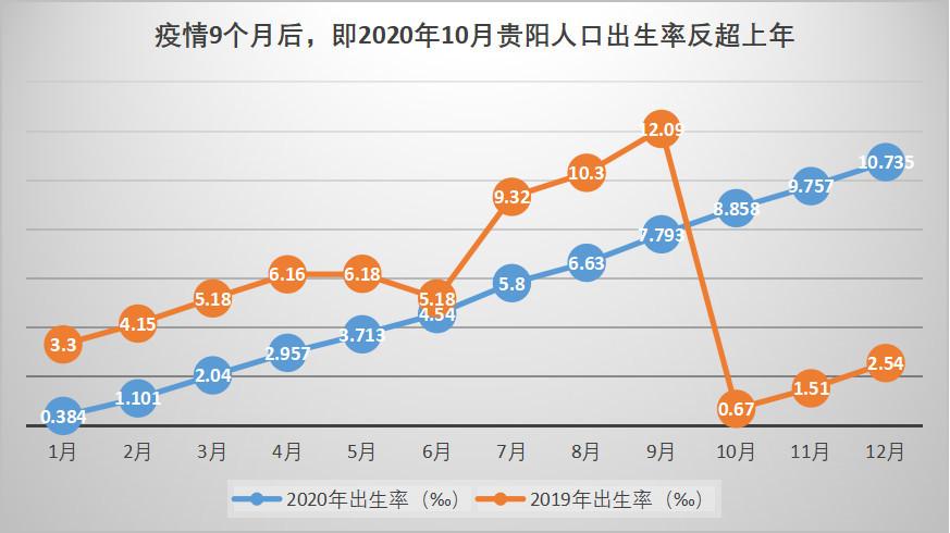 中国央行呼吁放开生育背后:全国多城新生人口下滑