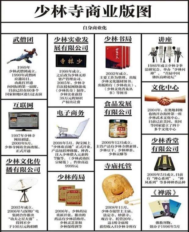 河南少林寺的商业帝国:铜钱味,为什么越来越浓?