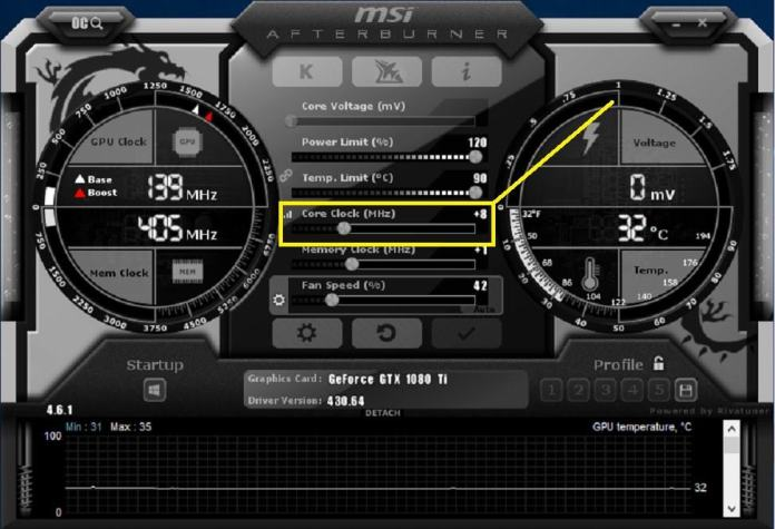 How To Use MSI Afterburner | WePC