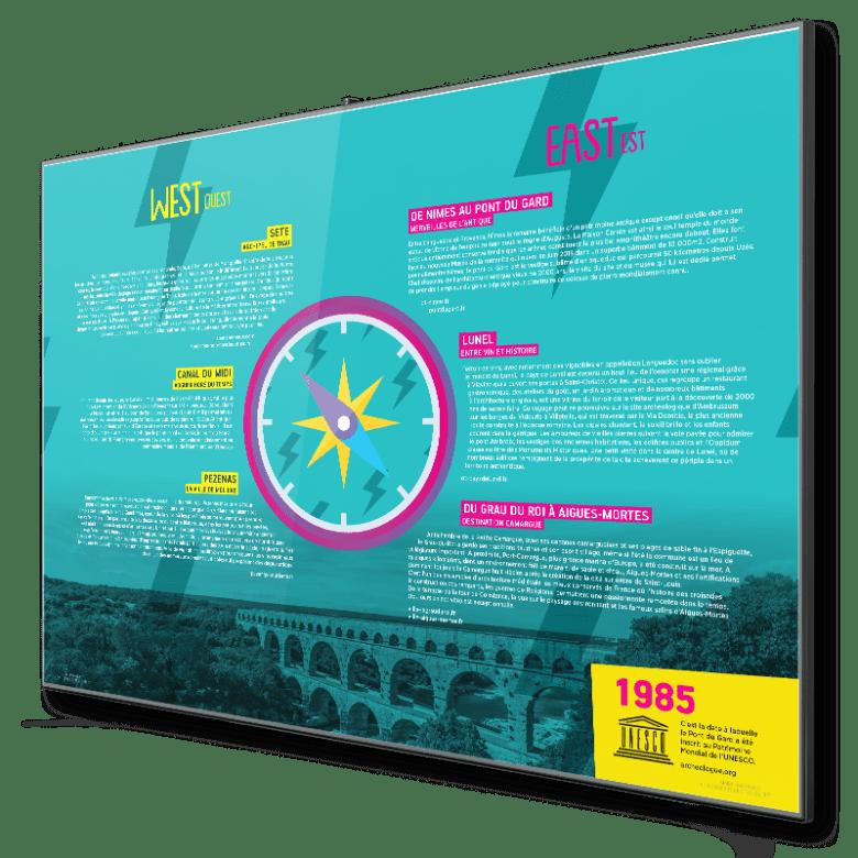 Affichage Dynamique Interne Entreprise Affichage Dynamique