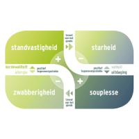 Productafbeelding Loopbaanopdracht Kernkwadrant