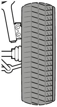 Reifenverschleiß an der Innenseite