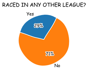 other_league.png