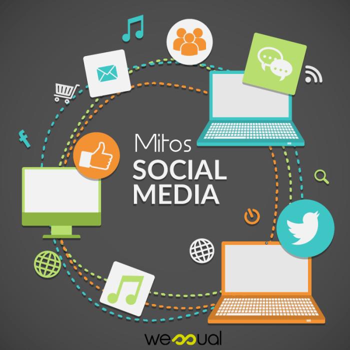 Los principales mitos de las redes sociales