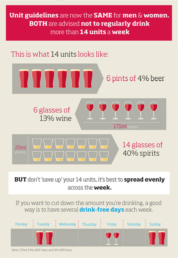 Unit guidelines - Drinkaware