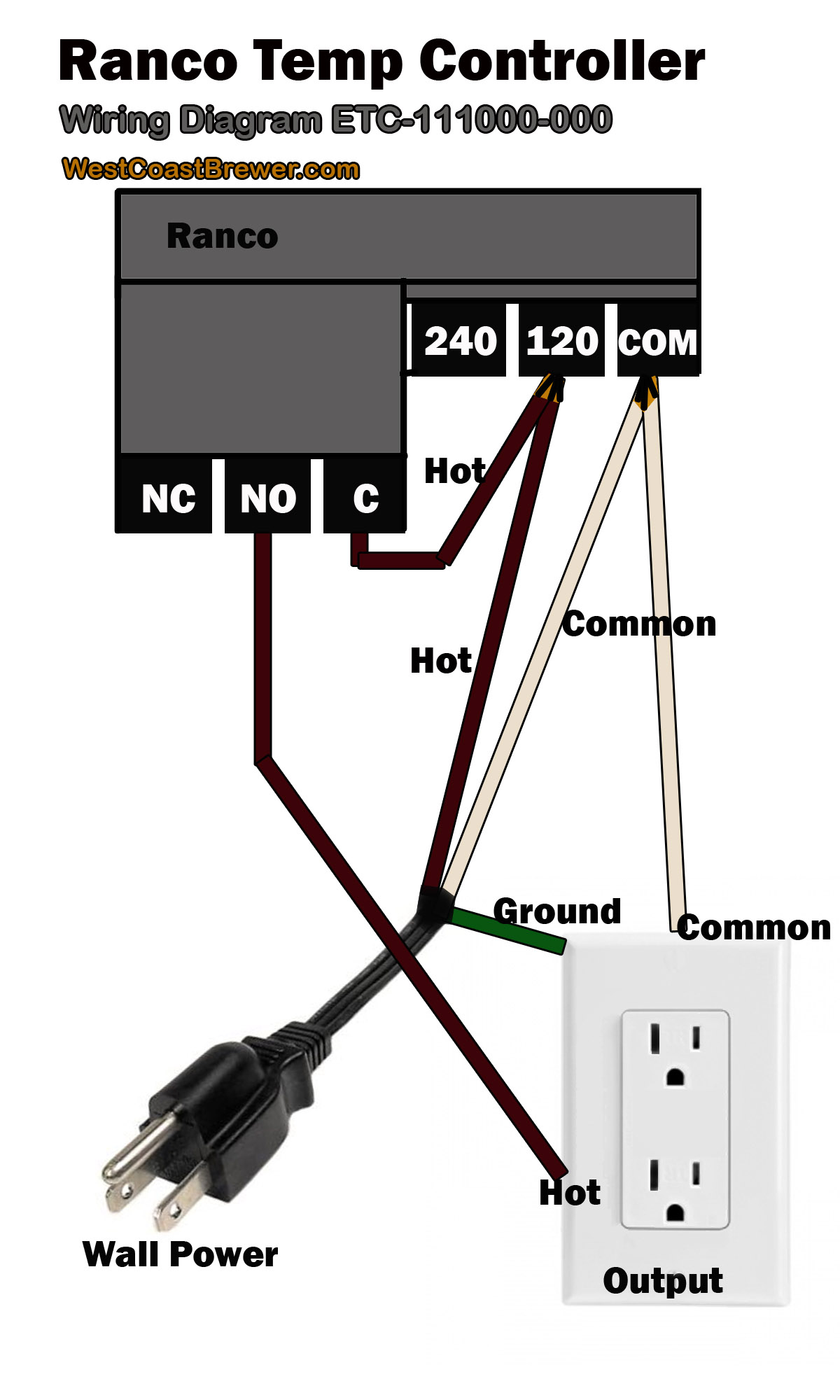 How To Wire A Ranco Digital Temperature Controller 120v Homebrewing Home Brewers Blog