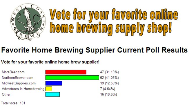 Best Online Homebrew Supply Store