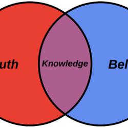 mindfulness limiting beliefs false belief systems