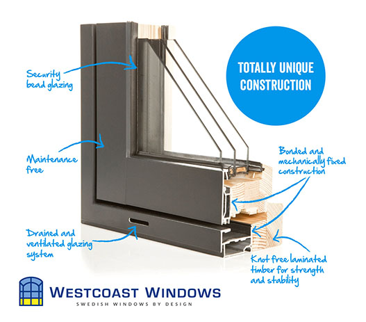 Reasons to choose Westcoast Windows for your composite windows