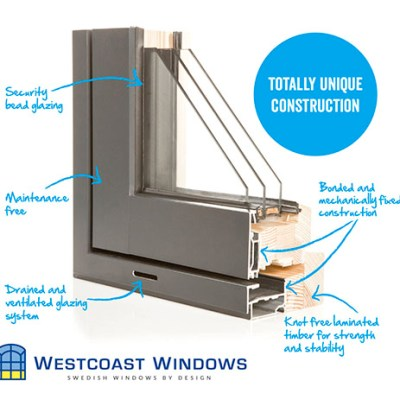 Swedish aluminium timber composite windows for commercial use