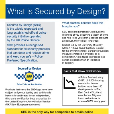 A buyer's guide to help understand the benefits of using Secured by Design certified composite windows in your home