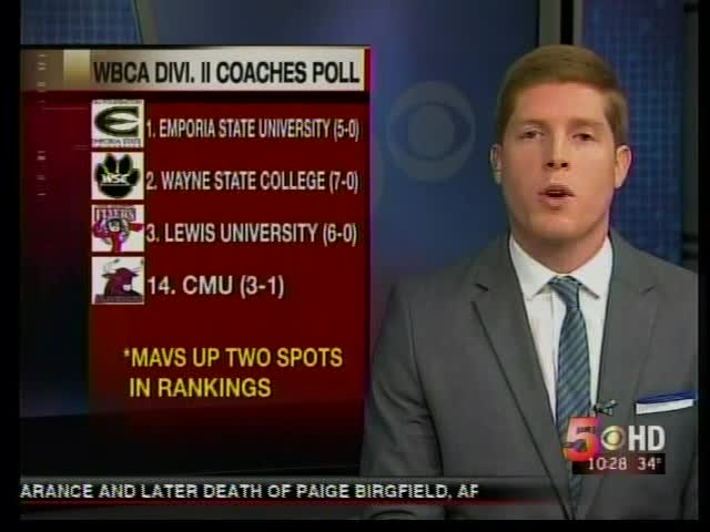 Mavs Making Moves in Coaches Poll_-5208979711450985011