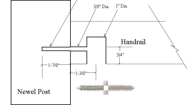 Staircase Installation Help And Tips   Handrail To Newel Post   Craftsman Style   Indoor Railing   Wood   Gray Stain   White Oak