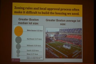 A slide showing the average size home in the Boston area (and also possibly a slide in a presentation about Deflategate...)