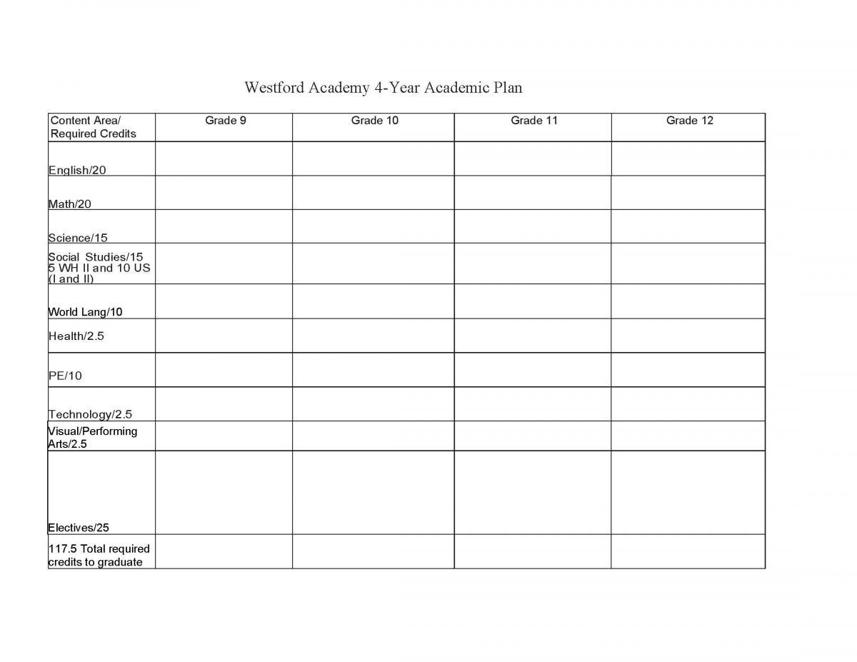 Academic Planning Tools