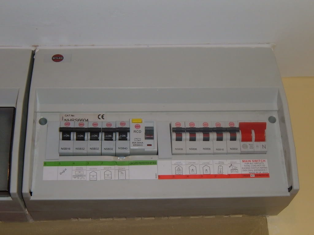 Electrical Switches And Fuse Boxes Box
