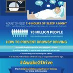 #Awake2Drive – What is Drowsy Driving And How To Protect Yourself