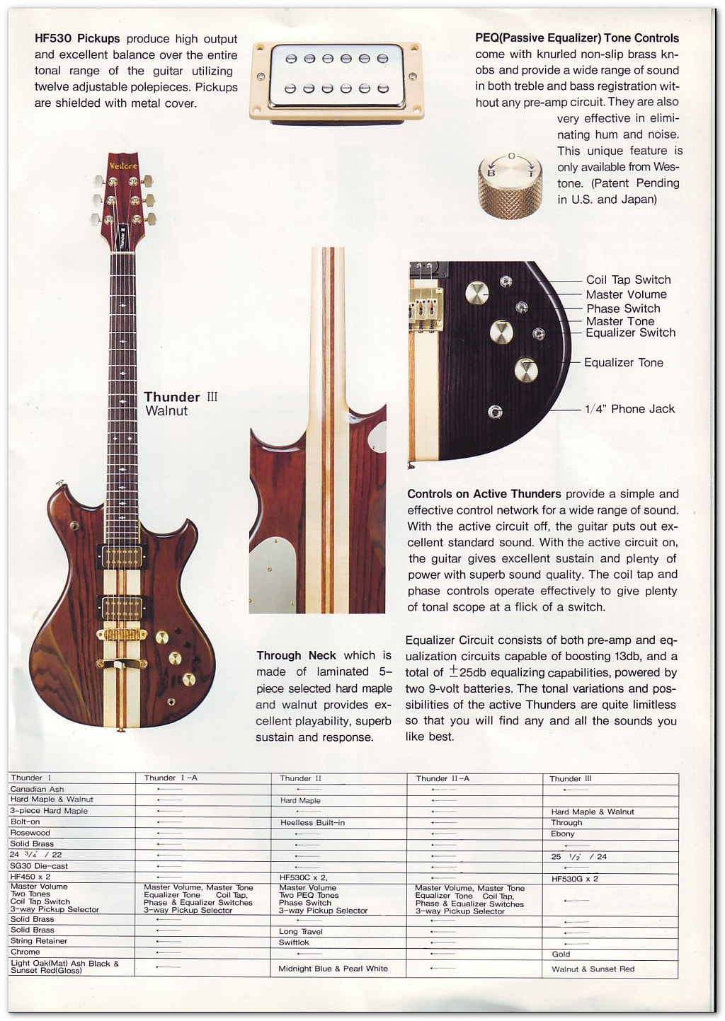 ... gretsch bst guitar wiring diagrams pontiac 400 engine pulley diagram  Gretsch 5120 Setup famous phase switch
