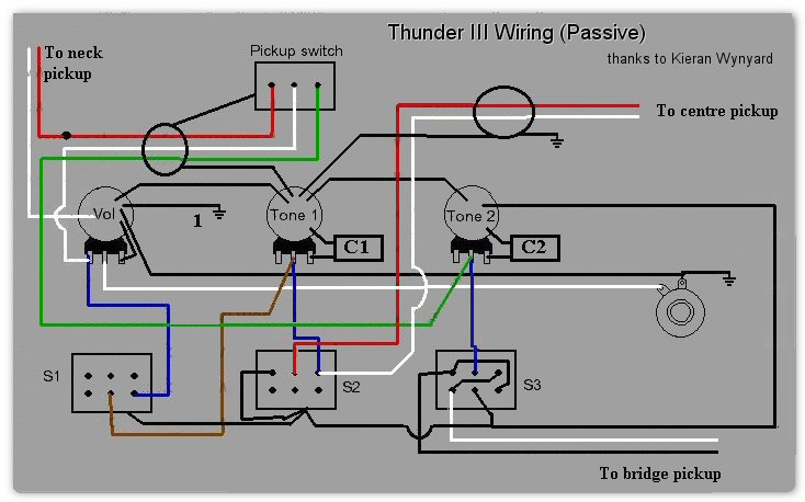 thunder iii passive version westone guitars the home of westone share this page
