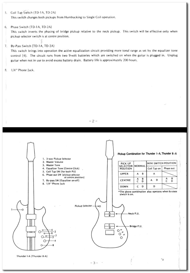Thunder Active Guitar And Bass Manuals