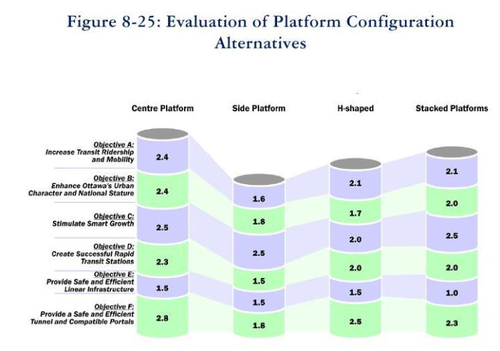 fig8-25-platforms
