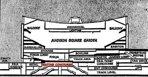 Madison Square Garden Cross-Section
