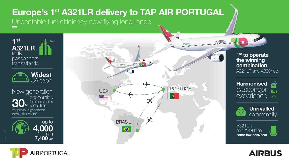 A321LR-TAP-Infographic-