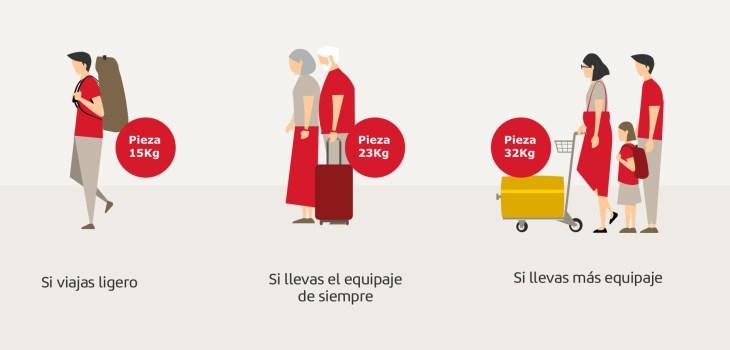 Iberia nuove opzioni bagaglio in stiva