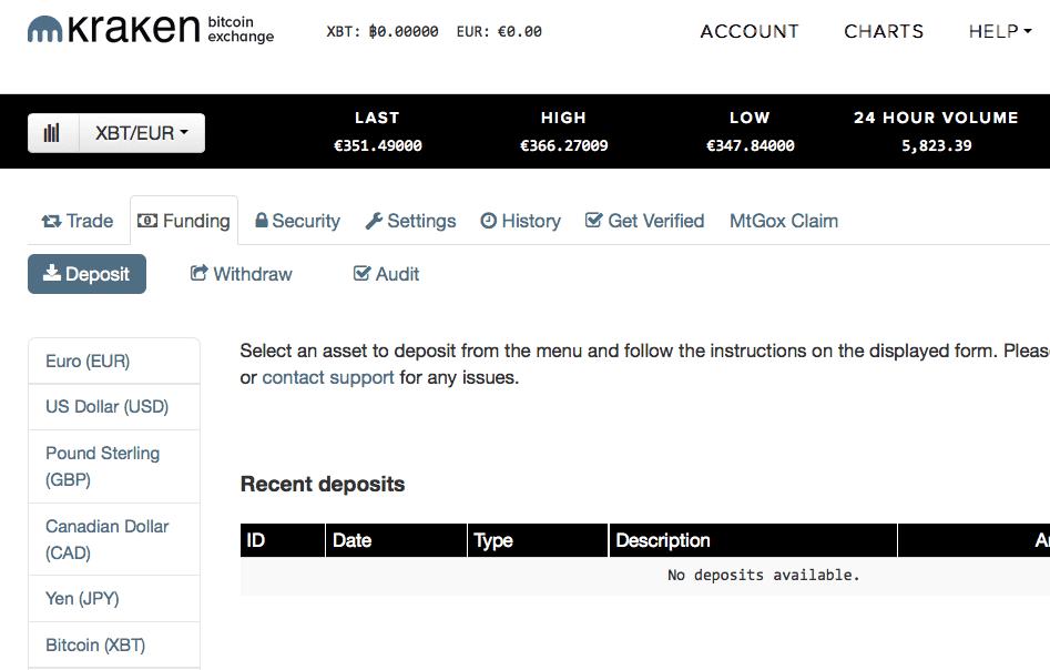PayPal lancia il trading di criptovalute in Europa: si parte in Uk - CorCom