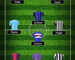 Probabili formazioni 32a giornata Serie A