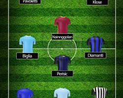 Probabili formazioni 37a giornata di Serie A