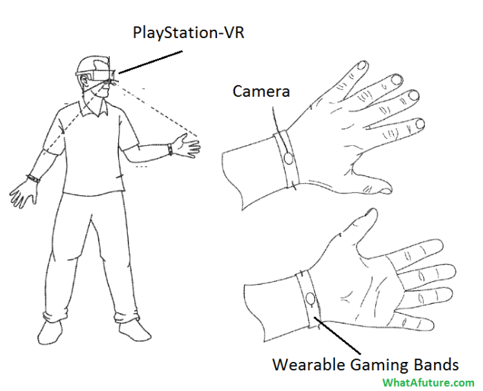 Sony-Playstation-vr-wearable-gaming-bands