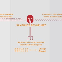Samsung's Smart Helmets will Make Life Easier for Specially Abled People