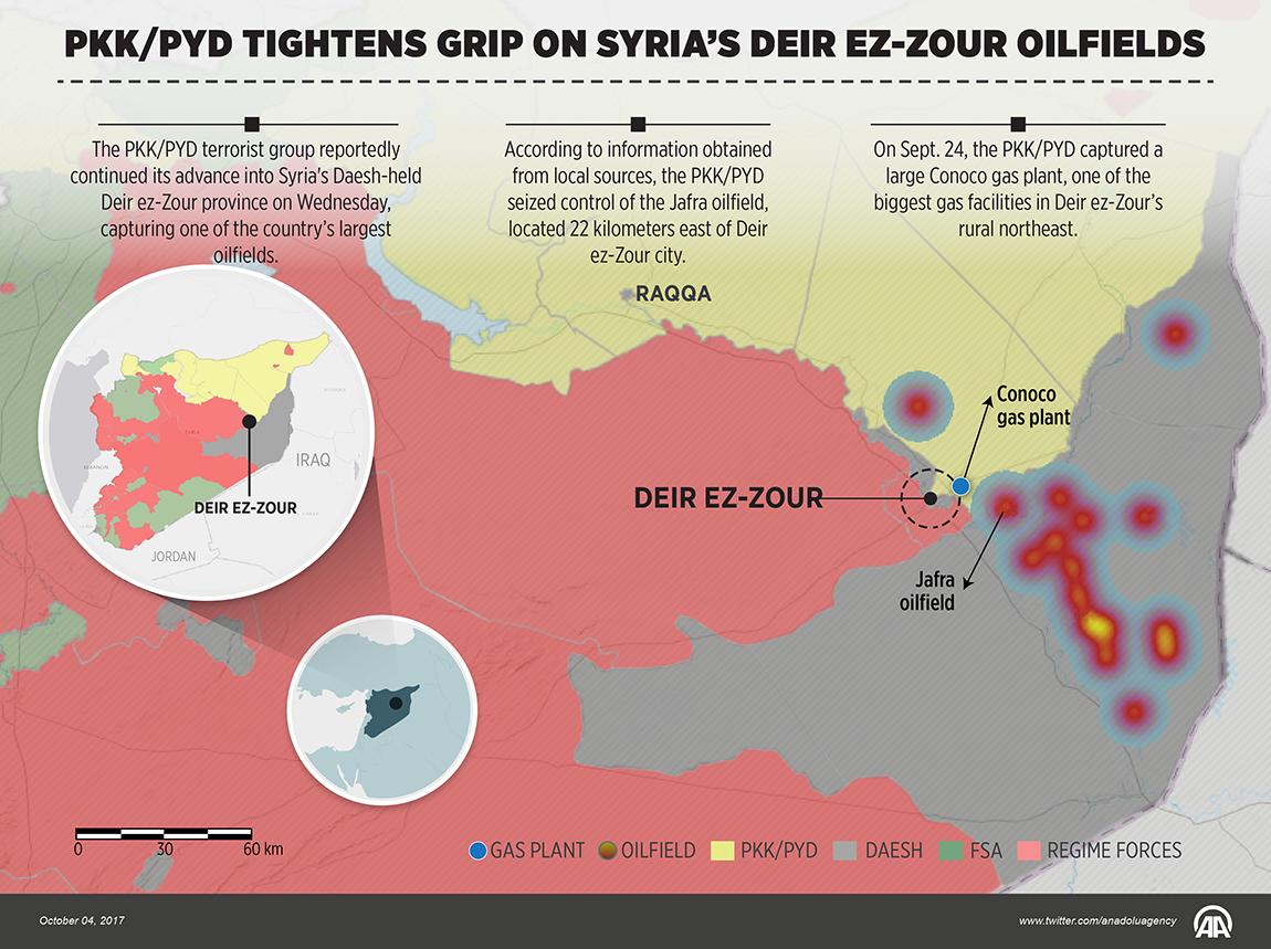 Al Kaida bekommt ISIS im Südosten der Idlib-Tasche nicht klein   Ein ...